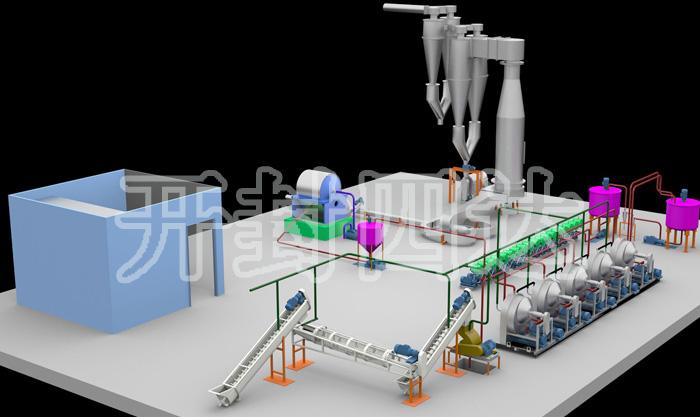 葛根淀粉加工工艺三维立体图